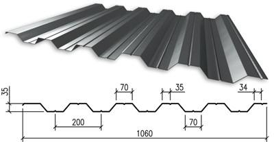 Профнастил оцинкованный НС-35 0.45x1000x6000